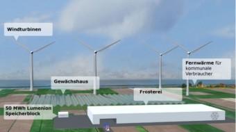 100 % Strom und Wärme aus erneuerbaren Energien – kein Problem mit dem richtigen Speicher