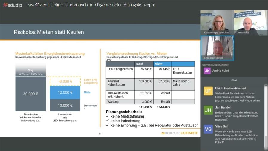 BU: Einfach viel Energie sparen: Mit effizienter Beleuchtung geht das (Foto: LEKA MV/MVeffizient)